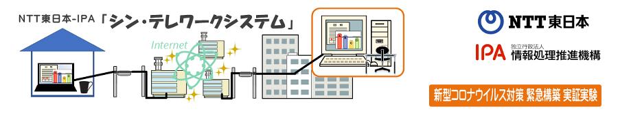 システム シン テレワーク